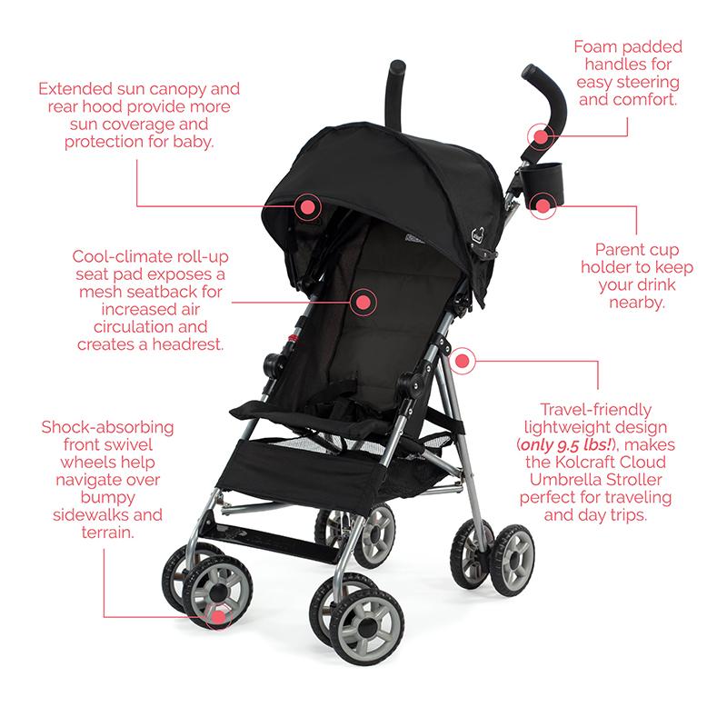 Kolcraft Cloud Umbrella Stroller Features